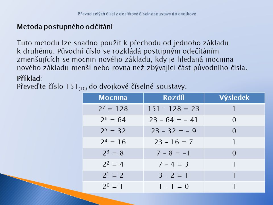 MocninaRozdílVýsledek 2 7 = 128151 – 128 = 231 2 6 = 6423 – 64 = - 410 2 5 = 3223 – 32 = - 90 2 4 = 1623 – 16 = 71 2 3 = 87 – 8 = -10 2 2 = 47 – 4 = 3
