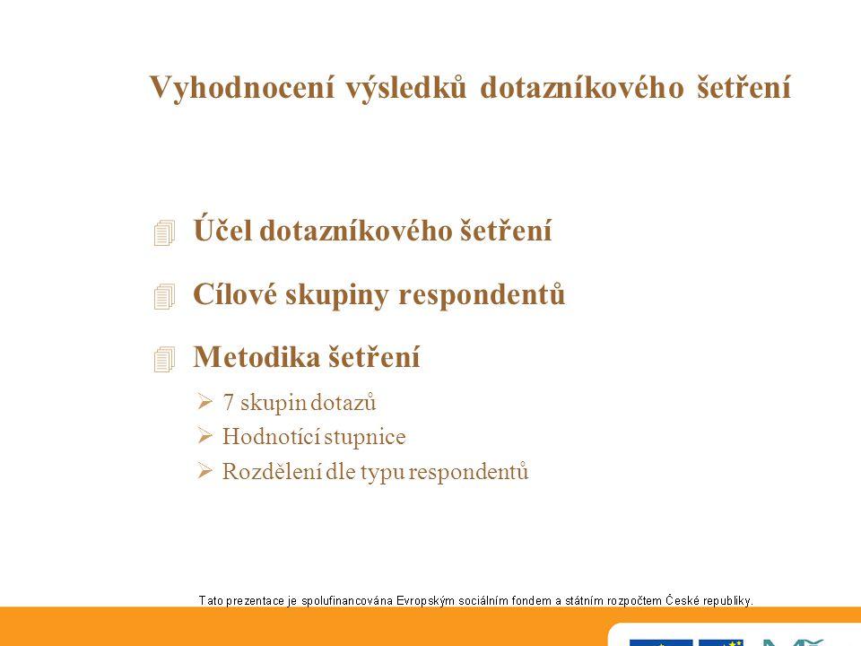 Vyhodnocení výsledků dotazníkového šetření 4 Účel dotazníkového šetření 4 Cílové skupiny respondentů 4 Metodika šetření  7 skupin dotazů  Hodnotící stupnice  Rozdělení dle typu respondentů