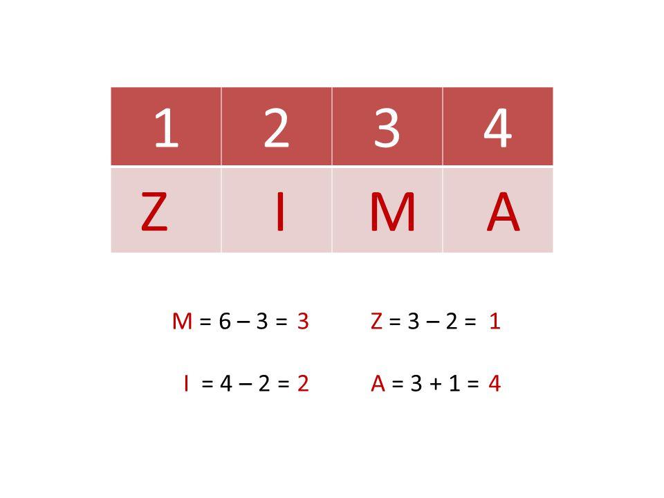 123456 D = 5 – 2 =O = 5 – 3 =M = 3 + 3 = P = 1 + 0 = I = 4 + 1 = Z = 4 – 0 = 2626 154154 3 PO D Z I M