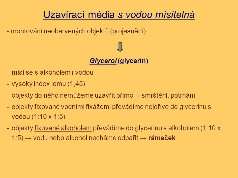 Uzavírací média s vodou mísitelná - montování neobarvených objektů (projasnění) Glycerol (glycerín) - mísí se s alkoholem i vodou - vysoký index lomu