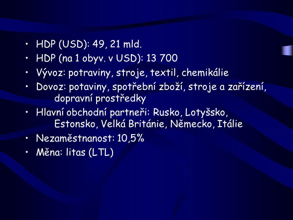 HDP (USD): 49, 21 mld.HDP (na 1 obyv.