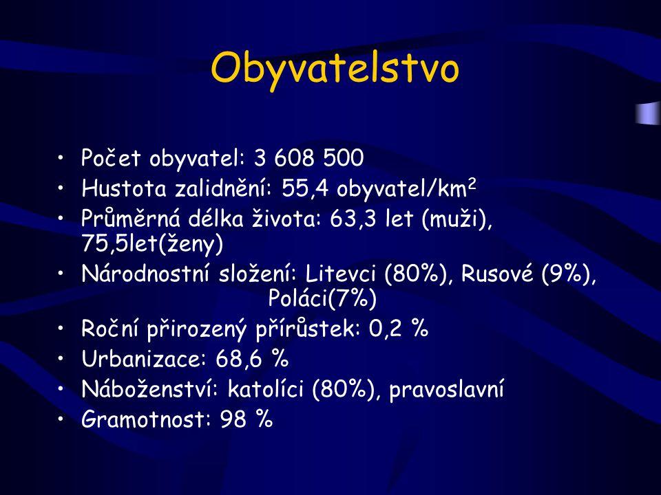 Obyvatelstvo Počet obyvatel: 3 608 500 Hustota zalidnění: 55,4 obyvatel/km 2 Průměrná délka života: 63,3 let (muži), 75,5let(ženy) Národnostní složení: Litevci (80%), Rusové (9%), Poláci(7%) Roční přirozený přírůstek: 0,2 % Urbanizace: 68,6 % Náboženství: katolíci (80%), pravoslavní Gramotnost: 98 %