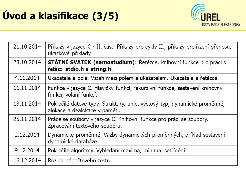 21.10.2014Příkazy v jazyce C - II. část. Příkazy pro cykly II., příkazy pro řízení přenosu, ukázkové příklady. 28.10.2014STÁTNÍ SVÁTEK (samostudium):