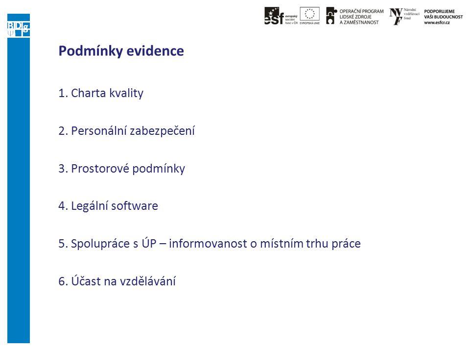 Podmínky evidence 1. Charta kvality 2. Personální zabezpečení 3. Prostorové podmínky 4. Legální software 5. Spolupráce s ÚP – informovanost o místním
