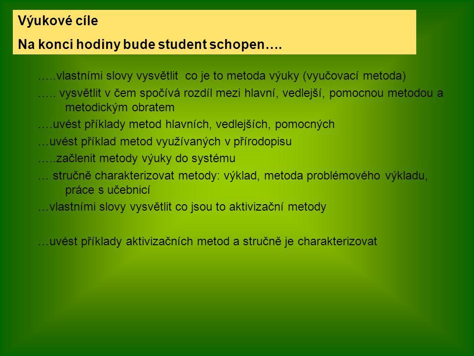 Výukové cíle Na konci hodiny bude student schopen…. …..vlastními slovy vysvětlit co je to metoda výuky (vyučovací metoda) ….. vysvětlit v čem spočívá