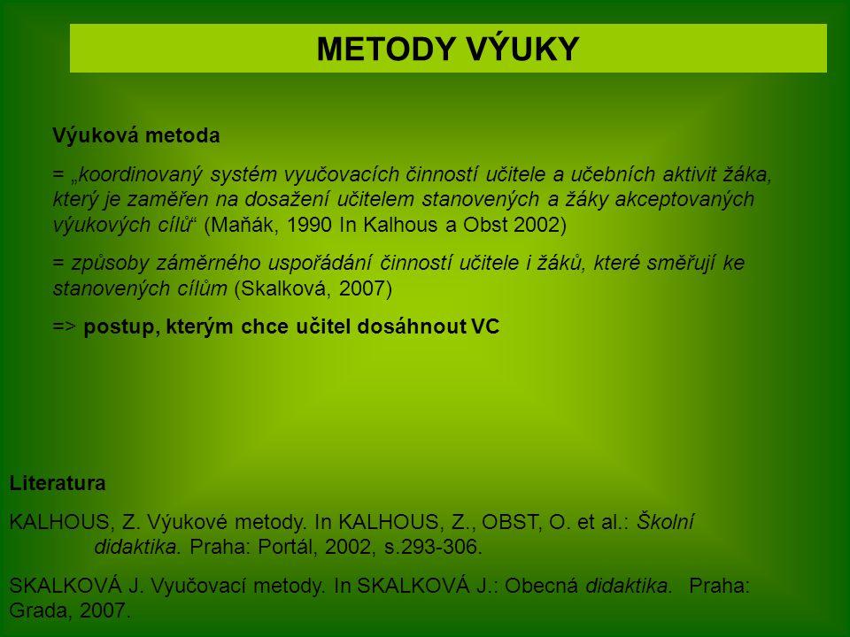 METODY VÝUKY Literatura KALHOUS, Z.Výukové metody.