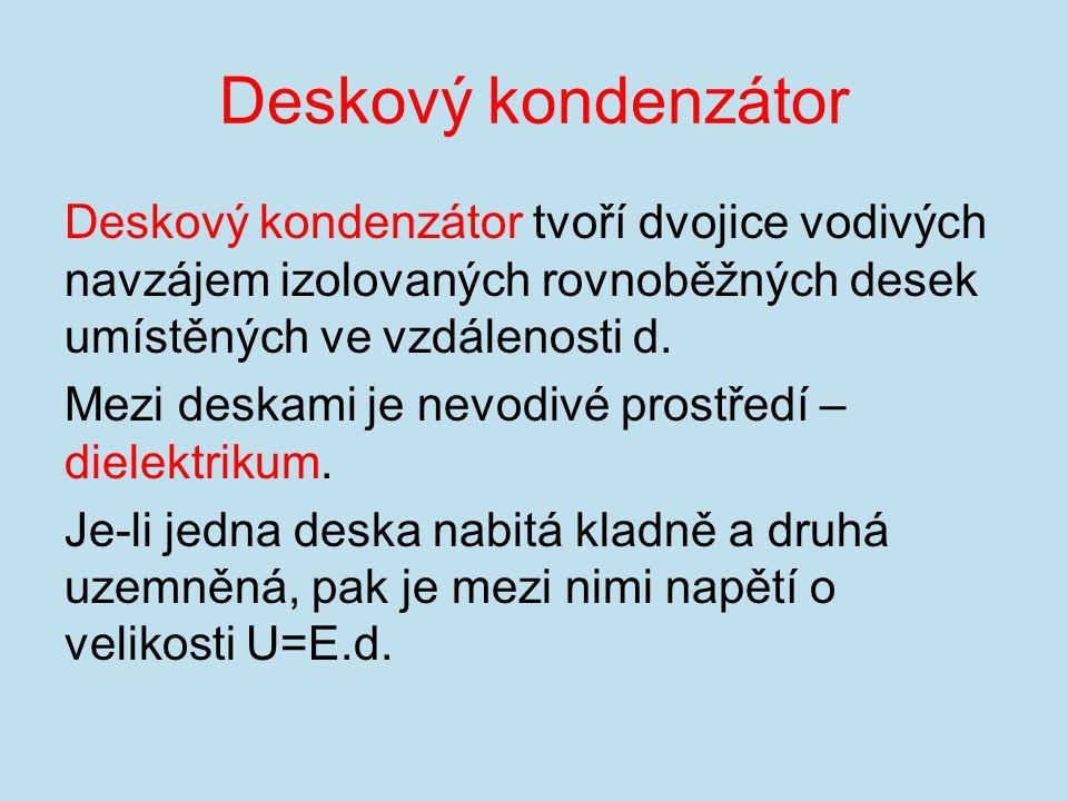 Deskový kondenzátor Deskový kondenzátor tvoří dvojice vodivých navzájem izolovaných rovnoběžných desek umístěných ve vzdálenosti d.