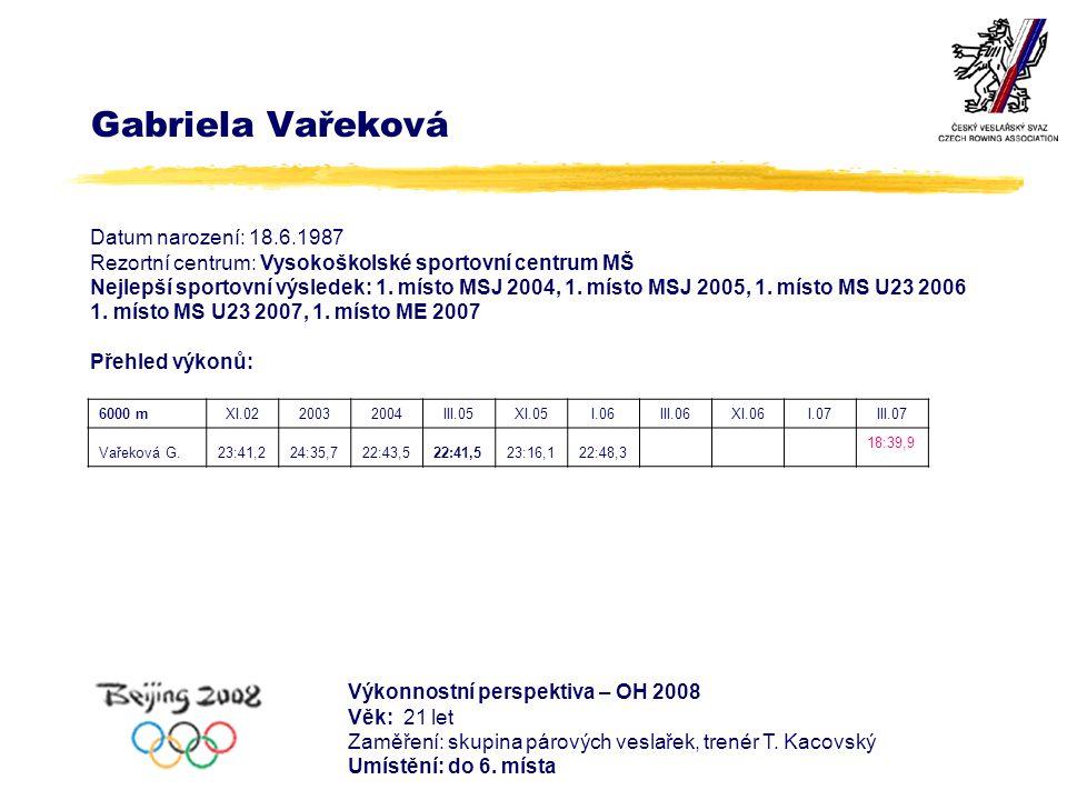 Gabriela Vařeková Datum narození: 18.6.1987 Rezortní centrum: Vysokoškolské sportovní centrum MŠ Nejlepší sportovní výsledek: 1.