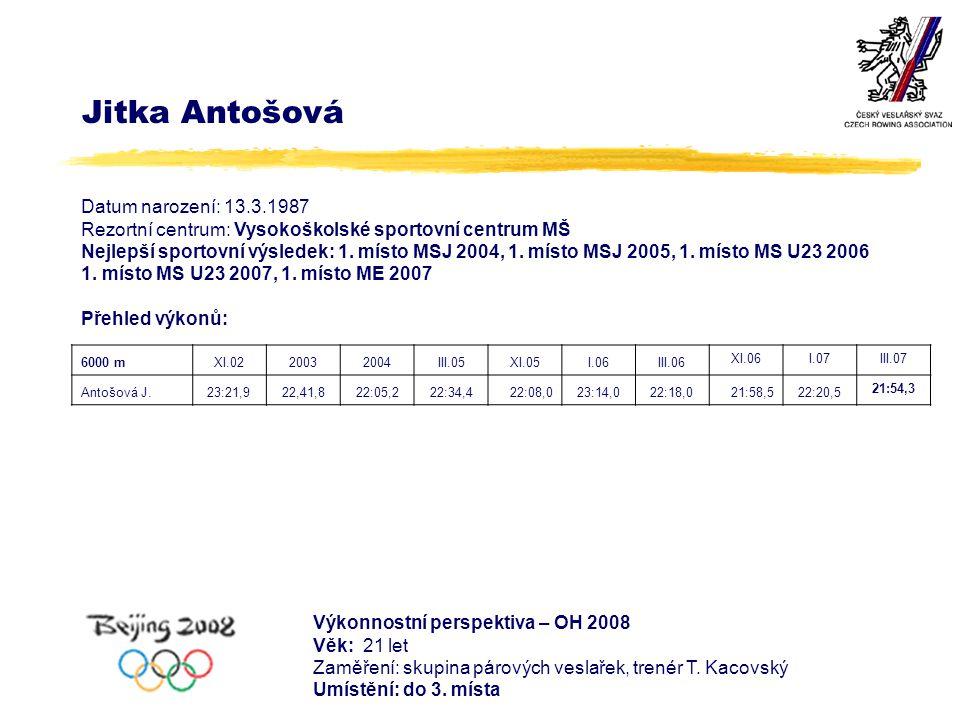 Jitka Antošová Datum narození: 13.3.1987 Rezortní centrum: Vysokoškolské sportovní centrum MŠ Nejlepší sportovní výsledek: 1.