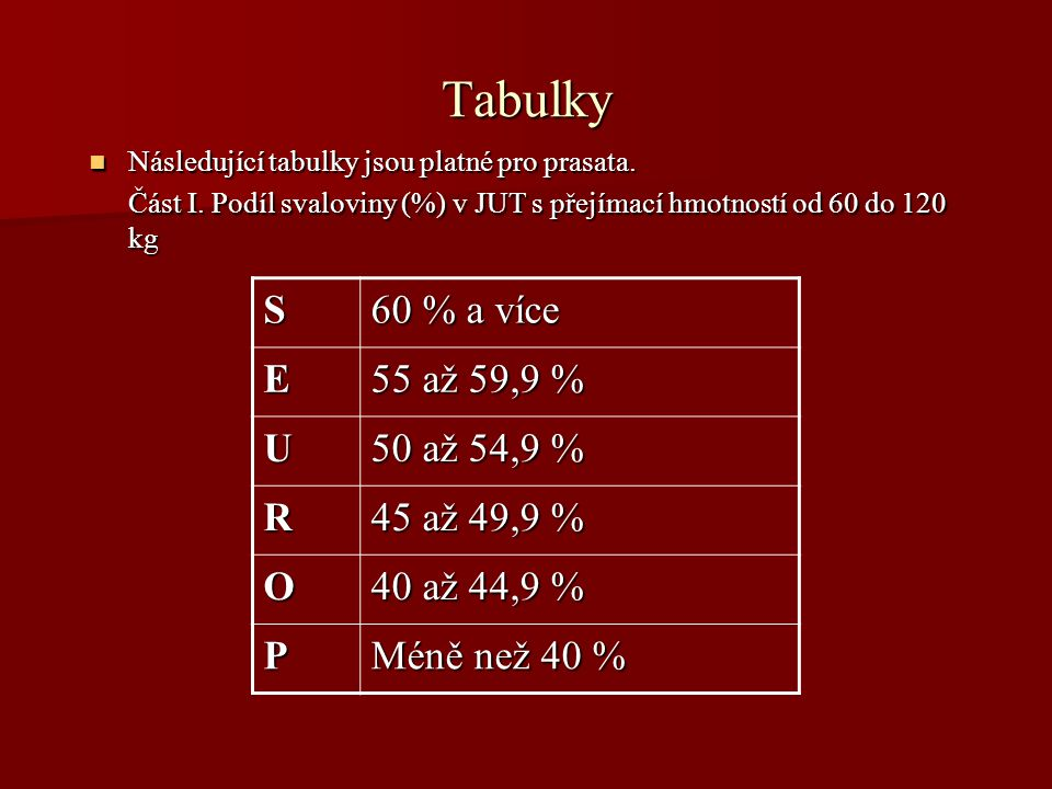 Tabulky Následující tabulky jsou platné pro prasata.