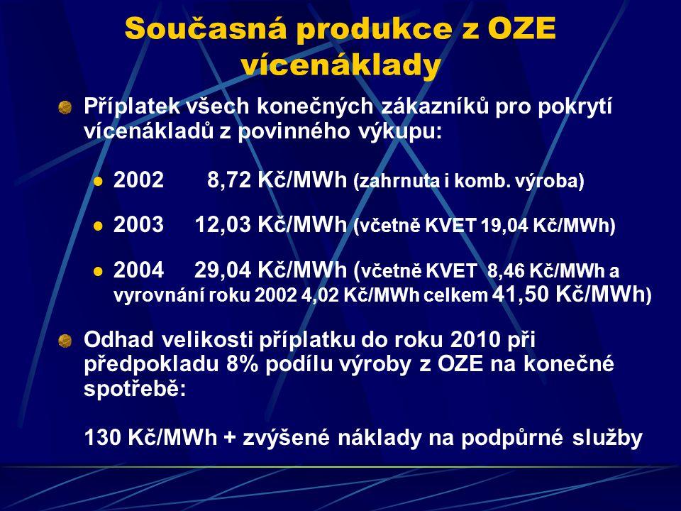 Současná produkce z OZE vícenáklady Příplatek všech konečných zákazníků pro pokrytí vícenákladů z povinného výkupu: 2002 8,72 Kč/MWh (zahrnuta i komb.