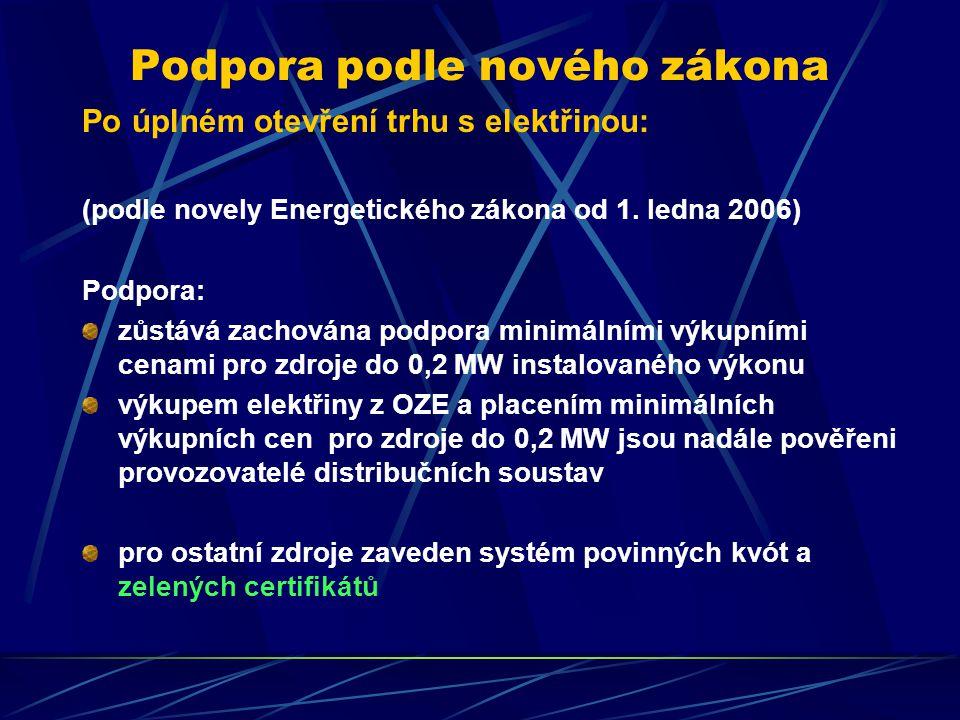Podpora podle nového zákona Po úplném otevření trhu s elektřinou: (podle novely Energetického zákona od 1.