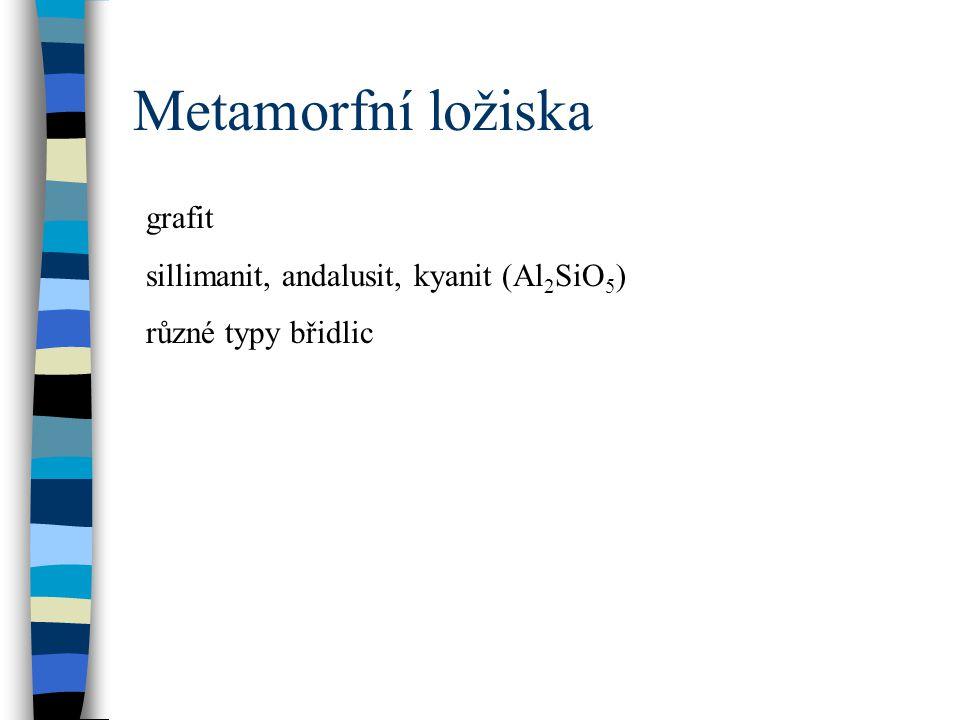 Metamorfní ložiska grafit sillimanit, andalusit, kyanit (Al 2 SiO 5 ) různé typy břidlic