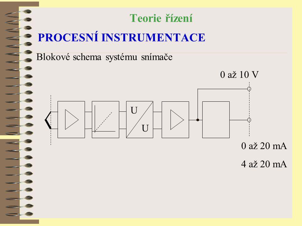 Teorie řízení PROCESNÍ INSTRUMENTACE Blokové schema systému snímače U U 0 až 10 V 0 až 20 mA 4 až 20 mA