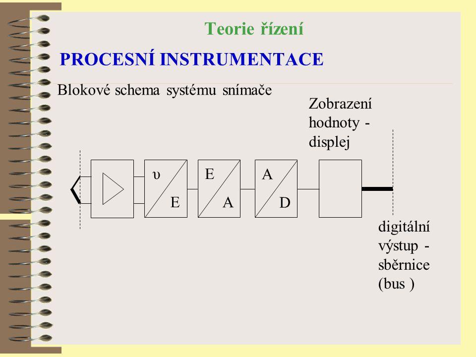 Teorie řízení PROCESNÍ INSTRUMENTACE Blokové schema systému snímače A D digitální výstup - sběrnice (bus ) υ E E A Zobrazení hodnoty - displej