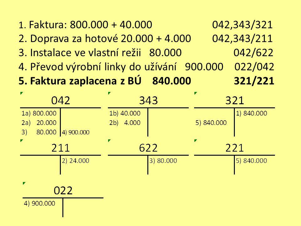 1. Faktura: 800.000 + 40.000 042,343/321 2. Doprava za hotové 20.000 + 4.000 042,343/211 3. Instalace ve vlastní režii 80.000 042/622 4. Převod výrobn