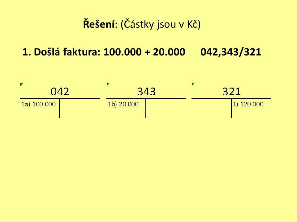 Řešení: (Částky jsou v Kč) 1. Došlá faktura: 100.000 + 20.000 042,343/321