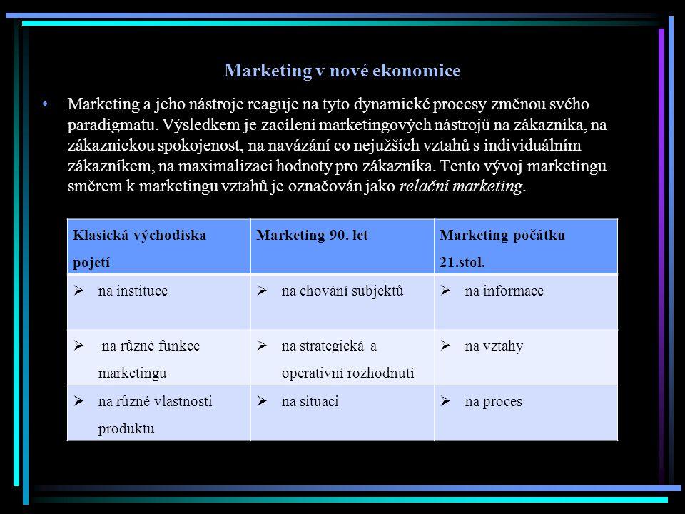 Marketing v nové ekonomice Marketing a jeho nástroje reaguje na tyto dynamické procesy změnou svého paradigmatu. Výsledkem je zacílení marketingových