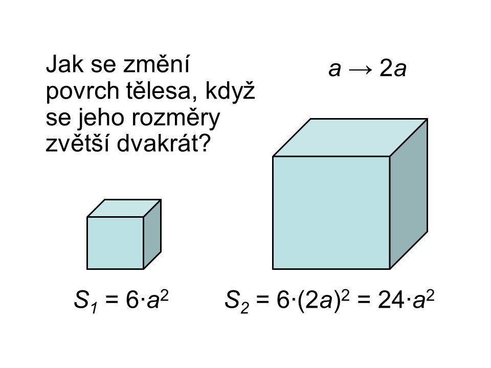 Jak se změní povrch tělesa, když se jeho rozměry zvětší dvakrát? S 1 = 6∙a 2 S 2 = 6∙(2a) 2 = 24∙a 2 a → 2a