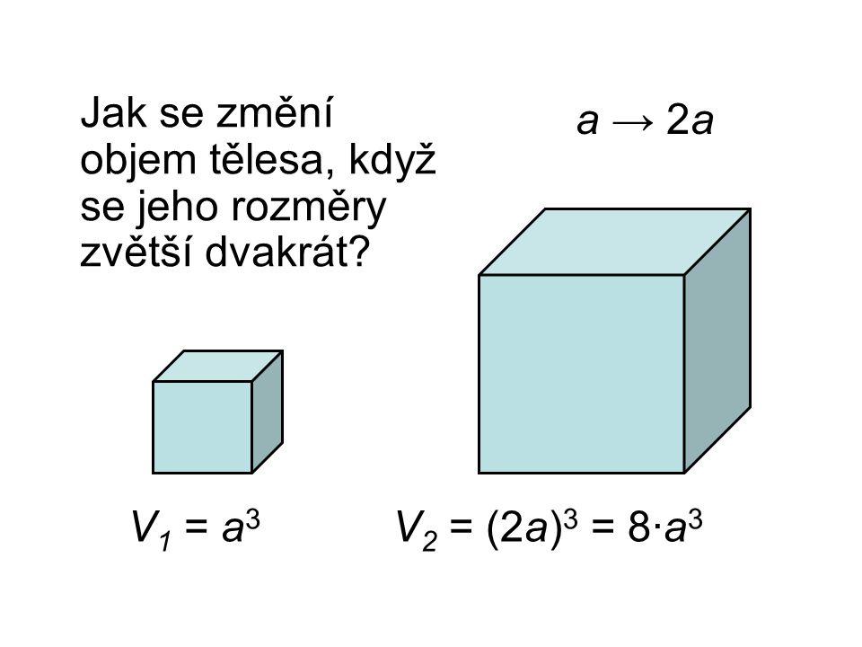 Jak se změní objem tělesa, když se jeho rozměry zvětší dvakrát? V 1 = a 3 V 2 = (2a) 3 = 8∙a 3 a → 2a