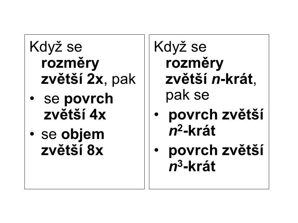 Když se rozměry zvětší 2x, pak se povrch zvětší 4x se objem zvětší 8x Když se rozměry zvětší n-krát, pak se povrch zvětší n 2 -krát povrch zvětší n 3