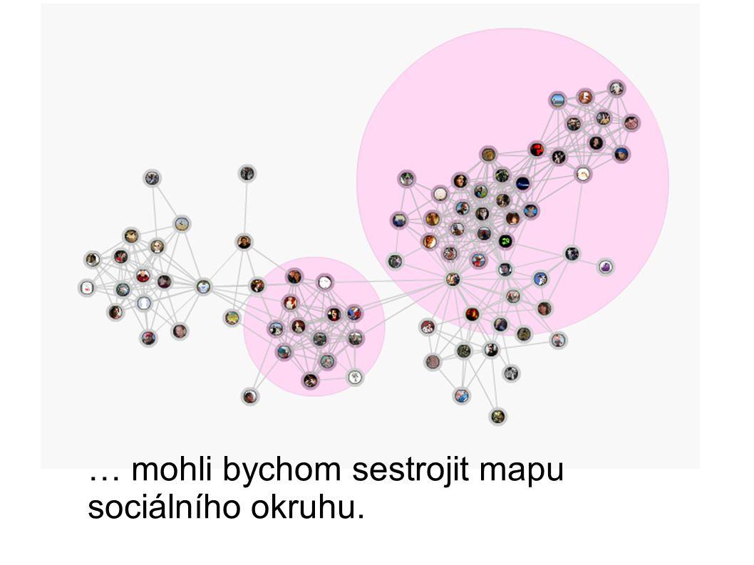 … mohli bychom sestrojit mapu sociálního okruhu.