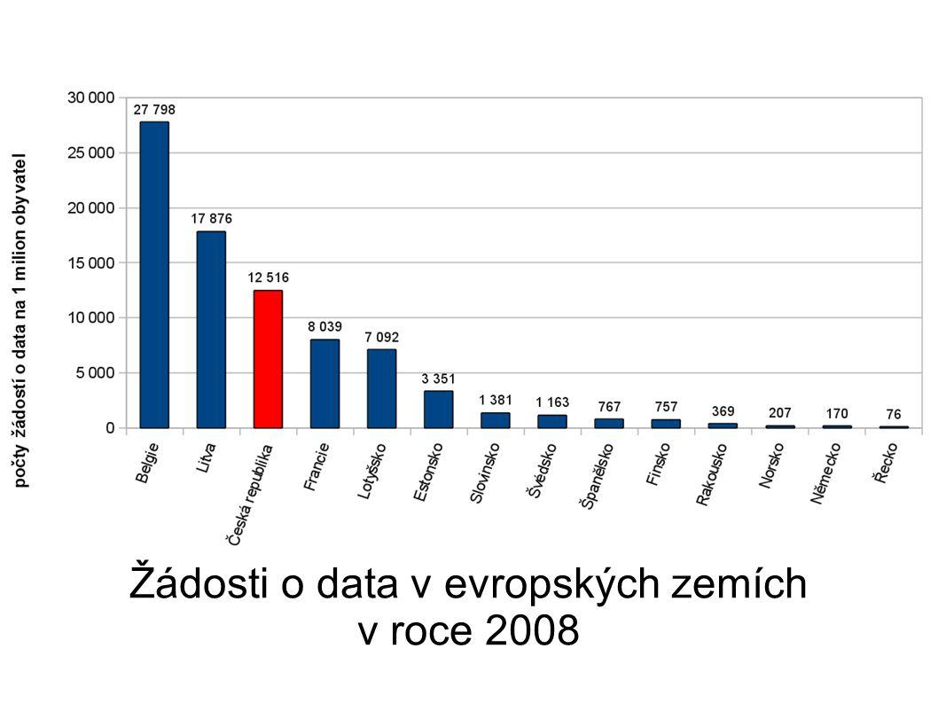 Žádosti o data v evropských zemích v roce 2008