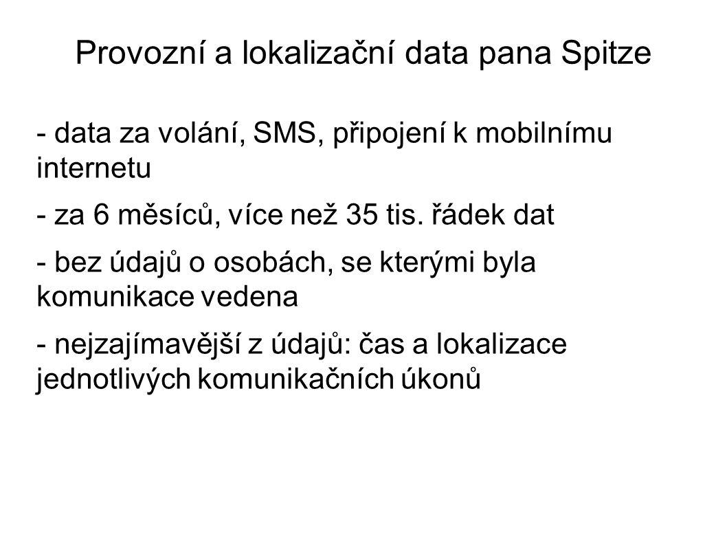 - data za volání, SMS, připojení k mobilnímu internetu - za 6 měsíců, více než 35 tis.