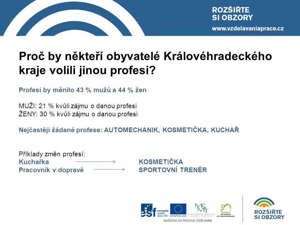Proč by někteří obyvatelé Královéhradeckého kraje volili jinou profesi.
