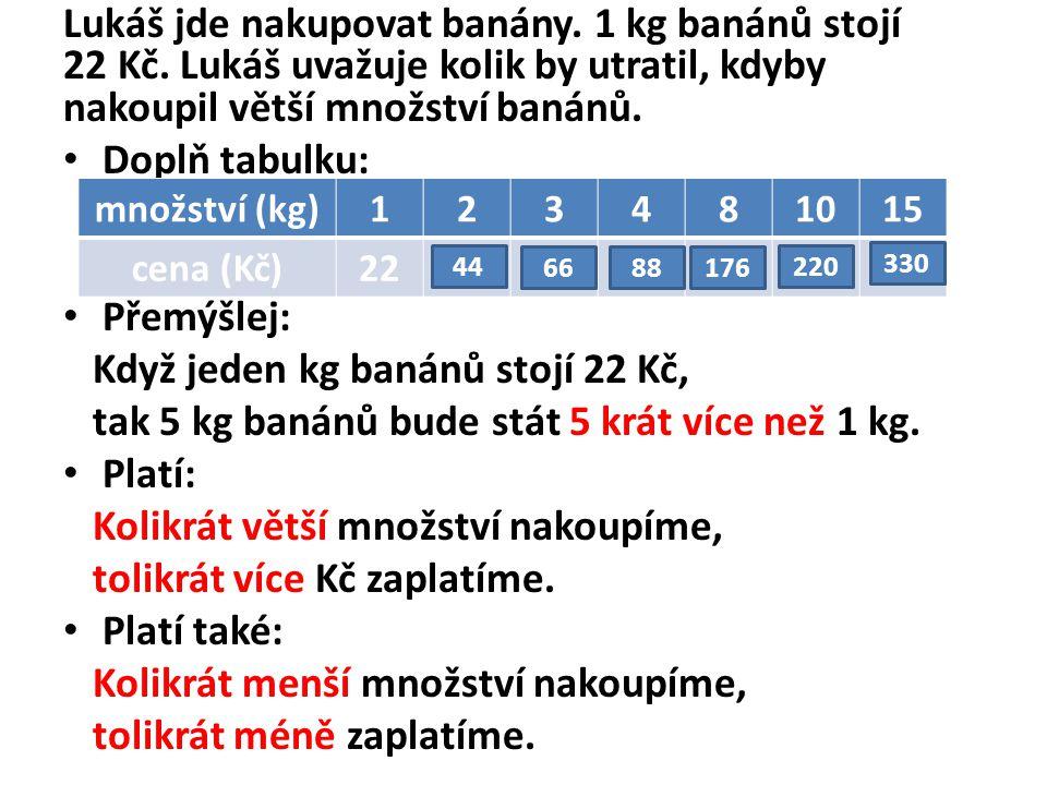 Lukáš jde nakupovat banány. 1 kg banánů stojí 22 Kč.