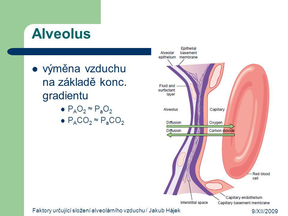 9/XII/2009 Faktory určující složení alveolárního vzduchu / Jakub Hájek Alveolus výměna vzduchu na základě konc. gradientu P A O 2 ≈ P a O 2 P A CO 2 ≈