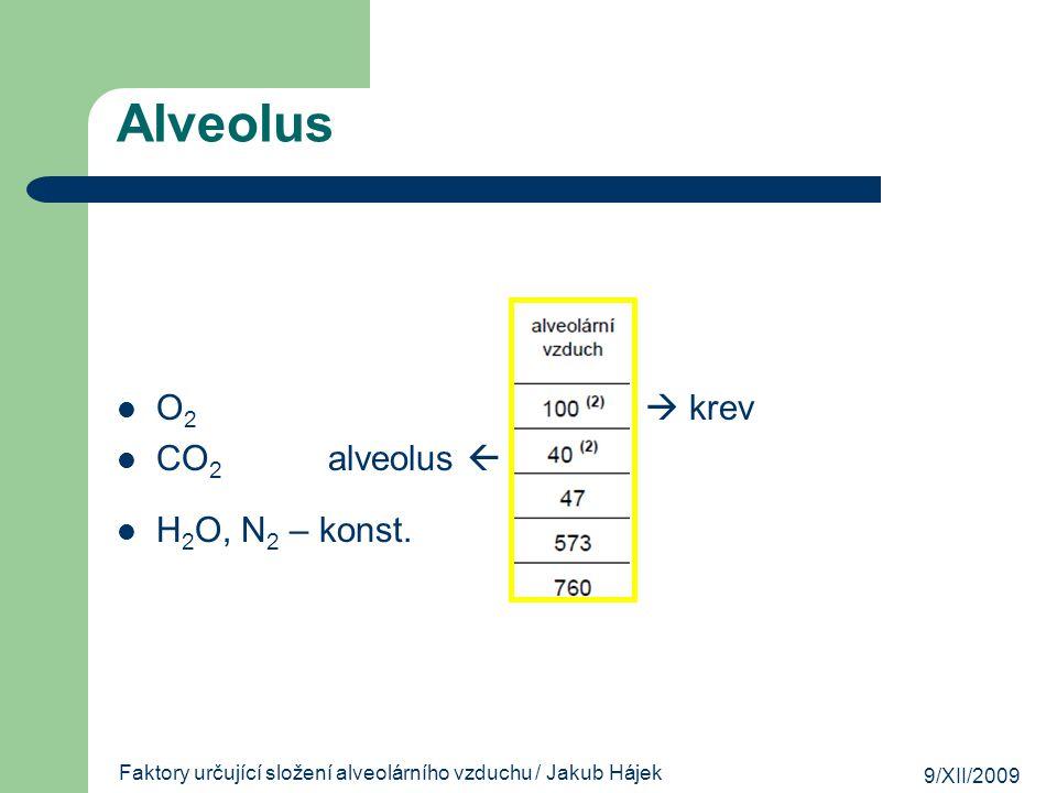 9/XII/2009 Faktory určující složení alveolárního vzduchu / Jakub Hájek Alveolus O 2  krev CO 2 alveolus  H 2 O, N 2 – konst.