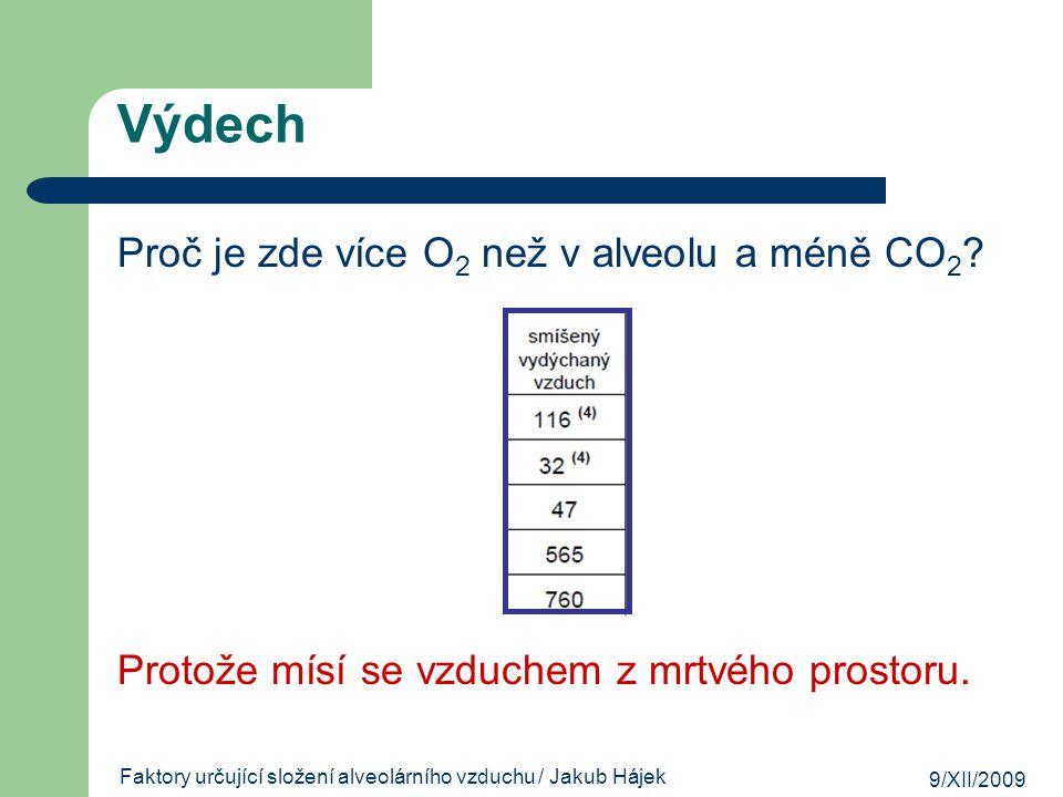 9/XII/2009 Faktory určující složení alveolárního vzduchu / Jakub Hájek Výdech Proč je zde více O 2 než v alveolu a méně CO 2 ? Protože mísí se vzduche