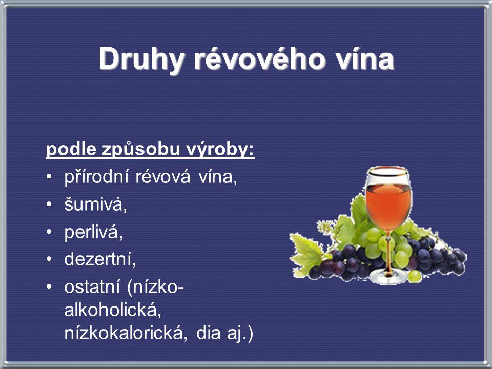 Druhy révového vína podle způsobu výroby: přírodní révová vína, šumivá, perlivá, dezertní, ostatní (nízko- alkoholická, nízkokalorická, dia aj.)