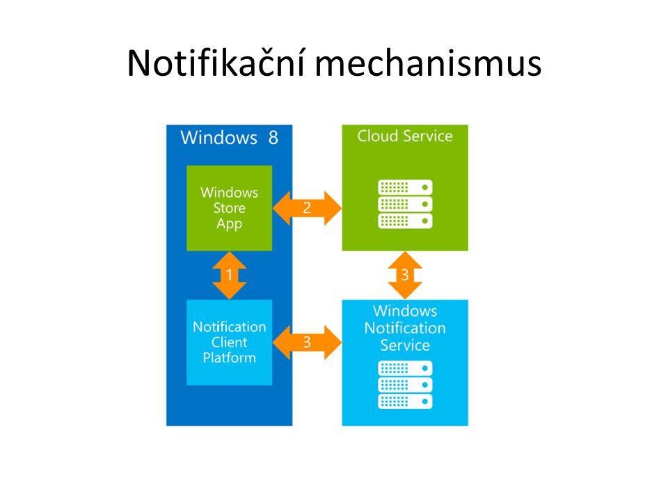 Notifikační mechanismus