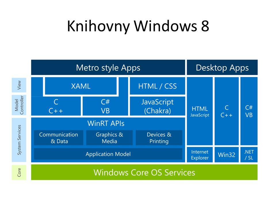 Vývojové nástroje Visual Studio 2012 Visual Studio 2012 Express for Windows 8 Expression Blend for Windows 8 (součást Visual Studia)