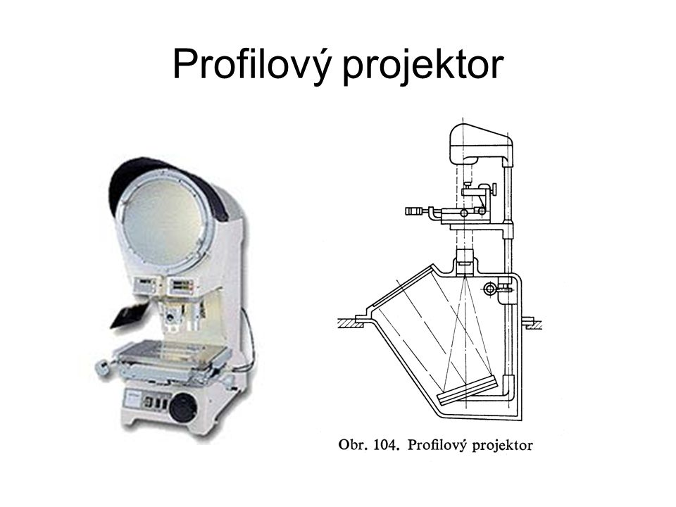 Profilový projektor