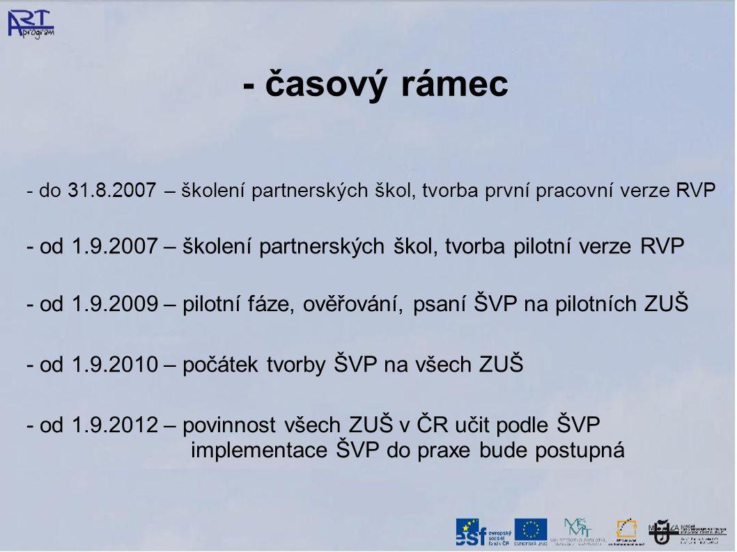 - časový rámec - do 31.8.2007 – školení partnerských škol, tvorba první pracovní verze RVP - od 1.9.2009 – pilotní fáze, ověřování, psaní ŠVP na pilotních ZUŠ - od 1.9.2010 – počátek tvorby ŠVP na všech ZUŠ - od 1.9.2012 – povinnost všech ZUŠ v ČR učit podle ŠVP implementace ŠVP do praxe bude postupná - od 1.9.2007 – školení partnerských škol, tvorba pilotní verze RVP