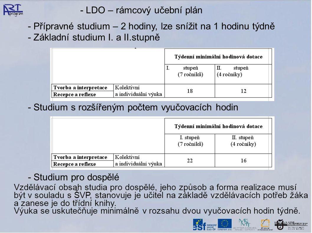 - LDO – rámcový učební plán - Přípravné studium – 2 hodiny, lze snížit na 1 hodinu týdně - Základní studium I. a II.stupně - Studium s rozšířeným počt