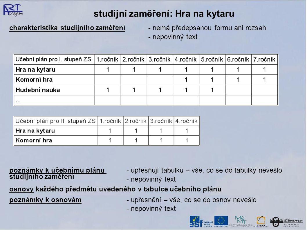 - hudební obor – rámcový učební plán - Přípravné studium – 2 hodiny, lze snížit na 1 hodinu týdně - Základní studium I.