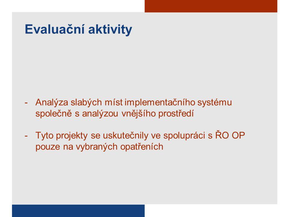 Evaluační aktivity -Analýza slabých míst implementačního systému společně s analýzou vnějšího prostředí -Tyto projekty se uskutečnily ve spolupráci s ŘO OP pouze na vybraných opatřeních