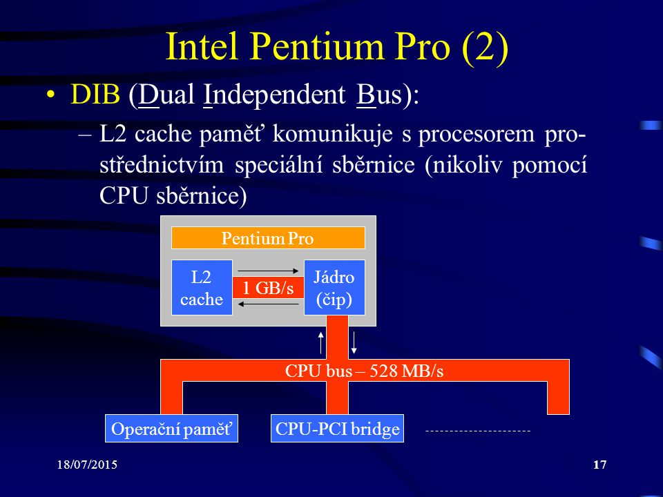 18/07/201517 Intel Pentium Pro (2) DIB (Dual Independent Bus): –L2 cache paměť komunikuje s procesorem pro- střednictvím speciální sběrnice (nikoliv pomocí CPU sběrnice) Pentium Pro Jádro (čip) L2 cache 1 GB/s CPU bus – 528 MB/s Operační paměťCPU-PCI bridge