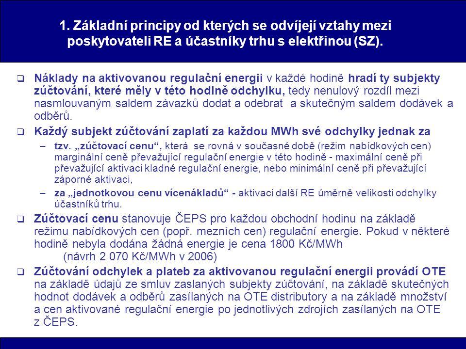1. Základní principy od kterých se odvíjejí vztahy mezi poskytovateli RE a účastníky trhu s elektřinou (SZ).  Náklady na aktivovanou regulační energi