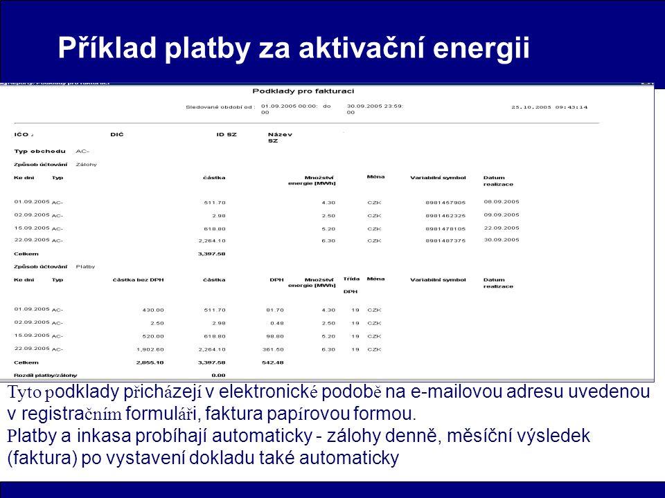 Příklad platby za aktivační energii Tyto p odklady p ř ich á zej í v elektronick é podob ě na e-mailovou adresu uvedenou v registra čním formul ář i, faktura pap í rovou formou.