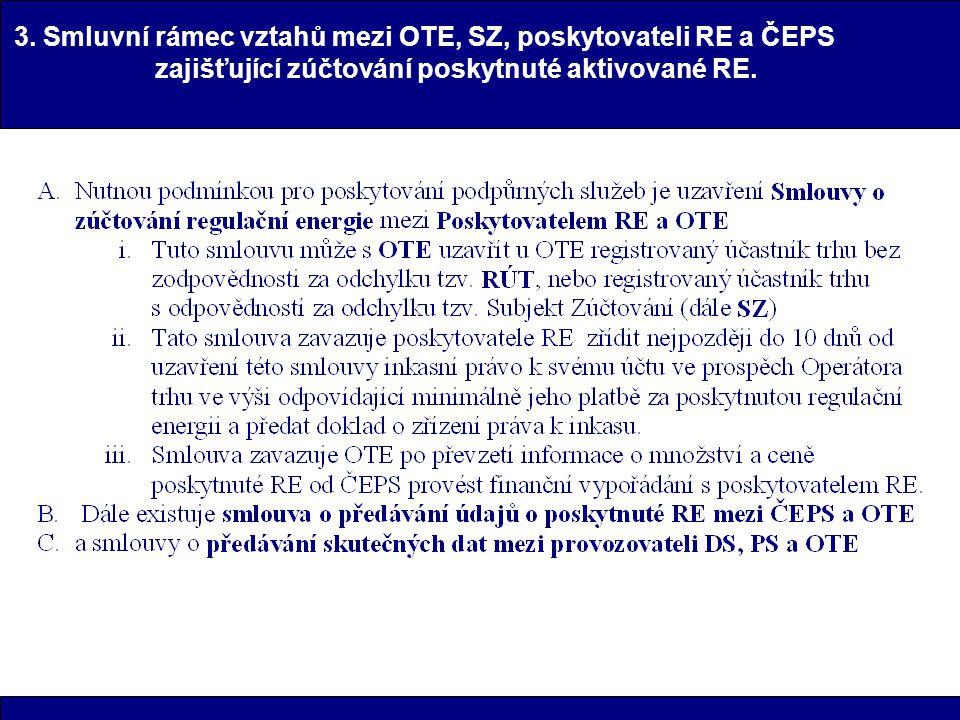 3. Smluvní rámec vztahů mezi OTE, SZ, poskytovateli RE a ČEPS zajišťující zúčtování poskytnuté aktivované RE.