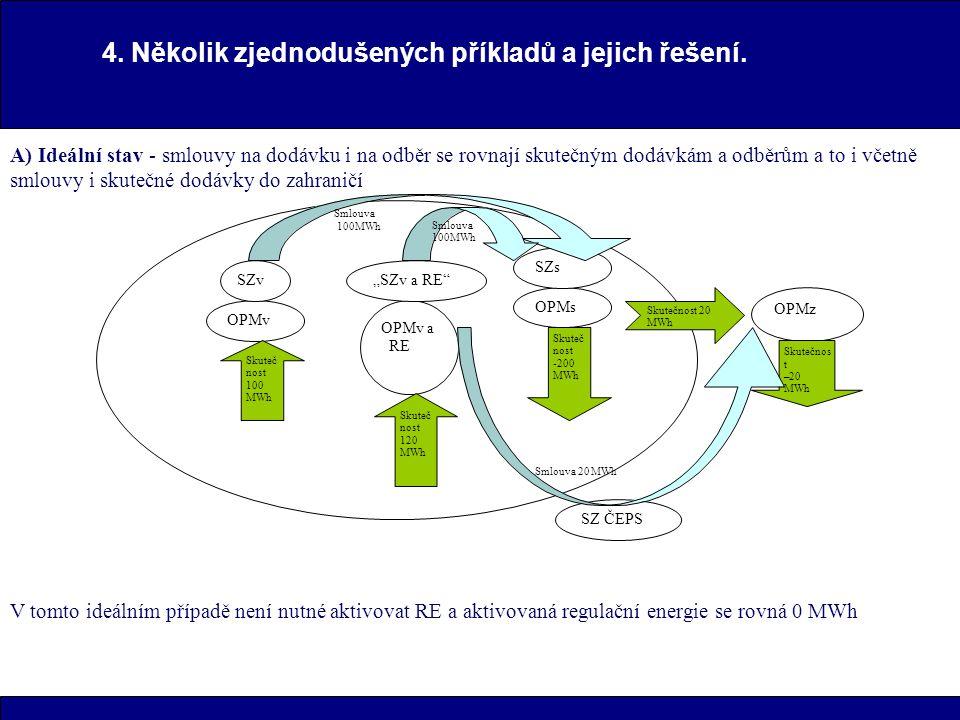 4. Několik zjednodušených příkladů a jejich řešení.
