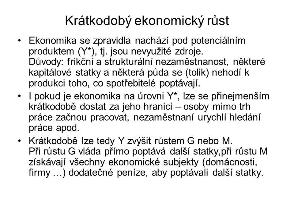 Krátkodobý ekonomický růst Ekonomika se zpravidla nachází pod potenciálním produktem (Y*), tj. jsou nevyužité zdroje. Důvody: frikční a strukturální n