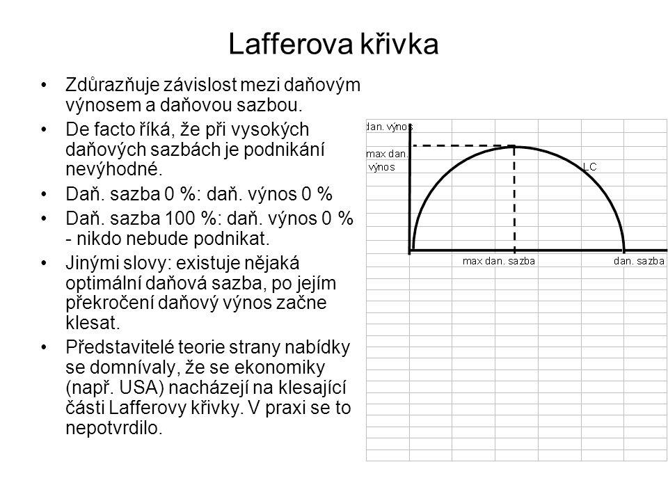 Lafferova křivka Zdůrazňuje závislost mezi daňovým výnosem a daňovou sazbou. De facto říká, že při vysokých daňových sazbách je podnikání nevýhodné. D