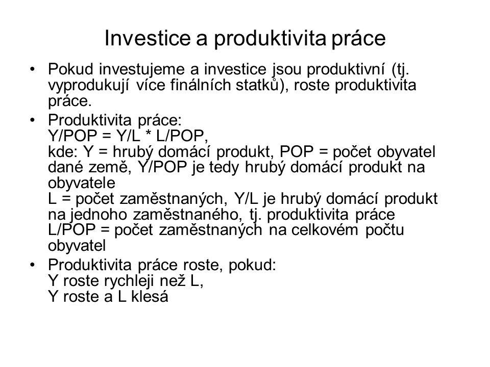Investice a produktivita práce Pokud investujeme a investice jsou produktivní (tj. vyprodukují více finálních statků), roste produktivita práce. Produ