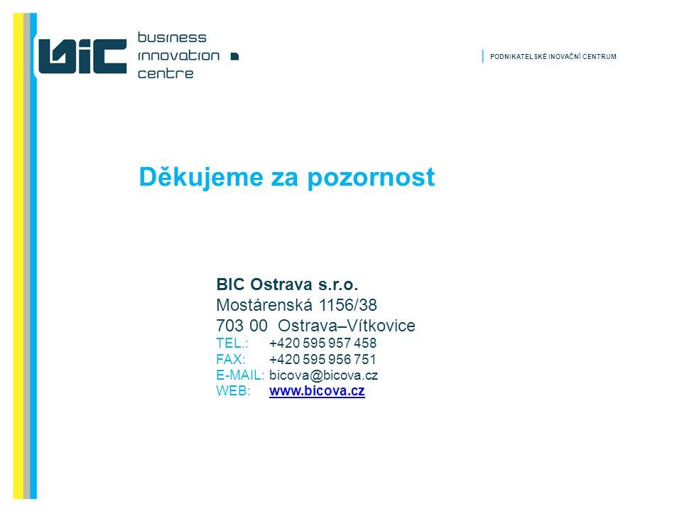 PODNIKATELSKÉ INOVAČNÍ CENTRUM BIC Ostrava s.r.o. Mostárenská 1156/38 703 00 Ostrava–Vítkovice TEL.:+420 595 957 458 FAX:+420 595 956 751 E-MAIL:bicov